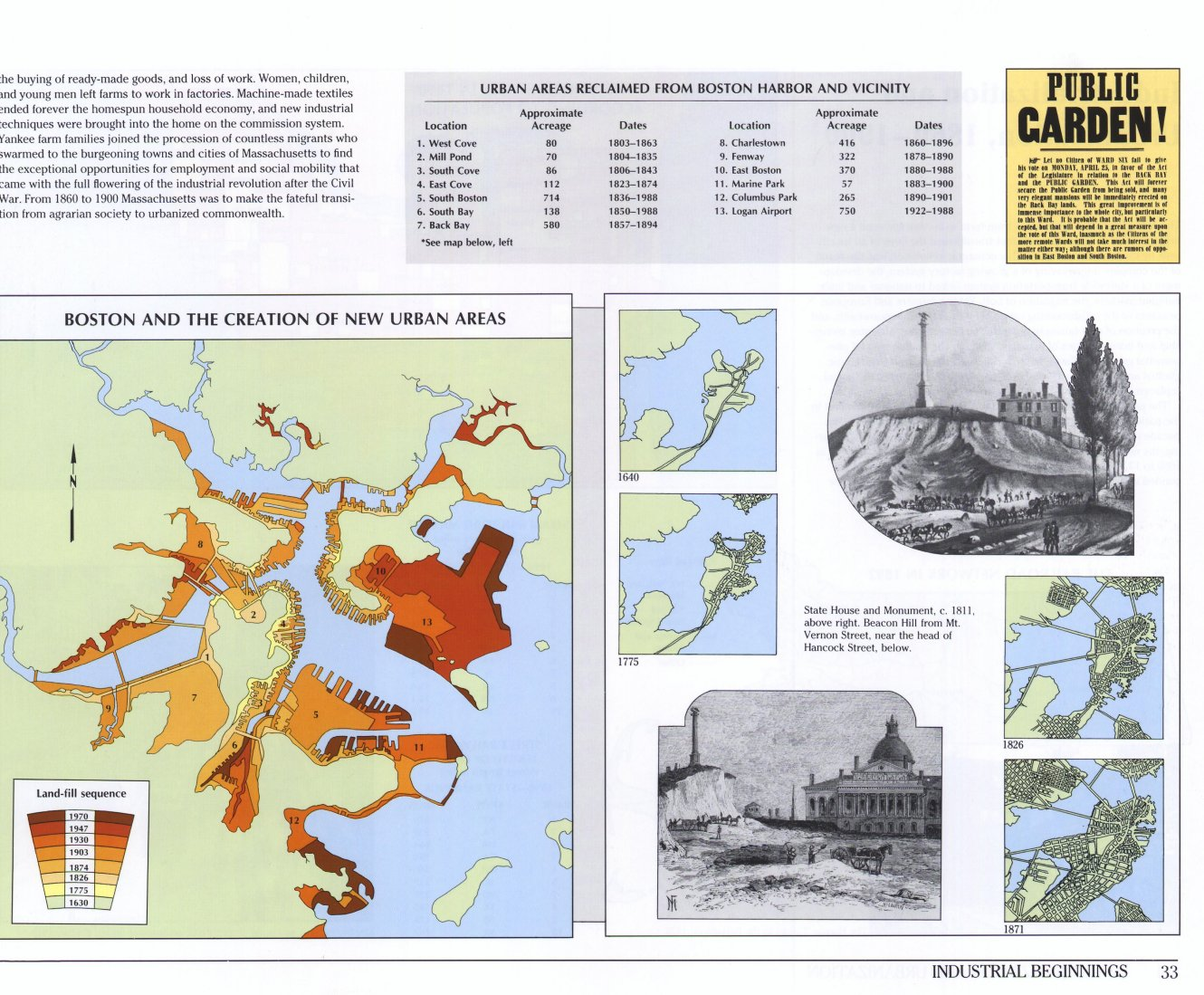 Page 33 Boston And The Creation Of New Urban Areas