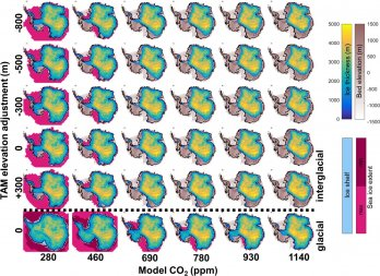 Figure from paper showing grid of maps of Antartica displaying model results showing ice sheet evolution and atmospheric CO2 bounds...